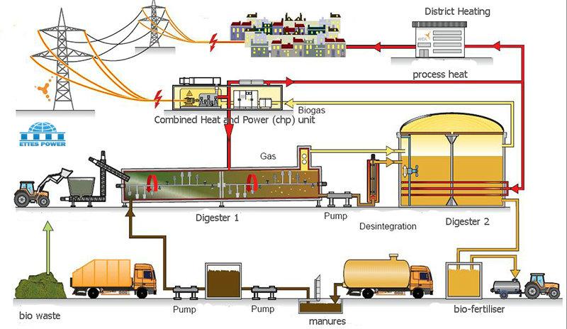 vw generator diagram gas generator diagram